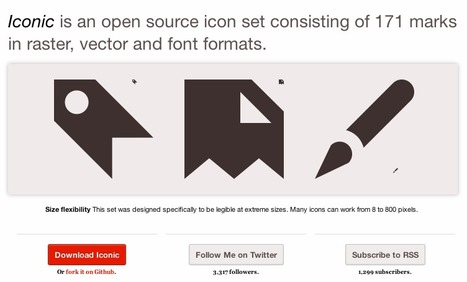 Iconic Icon Set – 171 icons in raster, vector and font formats | Linux A Future | Scoop.it