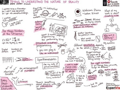 Things I learned from sketchnoting the FITC design conference ... | SKETCHNOTING | Scoop.it