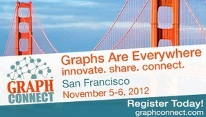 neo4j: World's Leading Graph Database | world of data | Scoop.it