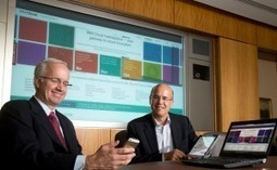 IBM Announces Cloud App Store for the Enterprise | #IBM Impact - SiliconANGLE | Digital-News on Scoop.it today | Scoop.it