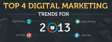 Infographic: 4 Digital Marketing Trends for 2013 - Marketing Technology Blog | Digital Marketing | Scoop.it