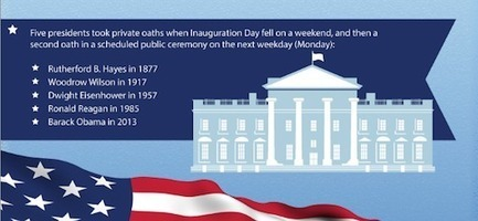 Innovation Design In Education - ASIDE: The Presidential Inauguration - Infographics & Visualizations | Design in Education | Scoop.it