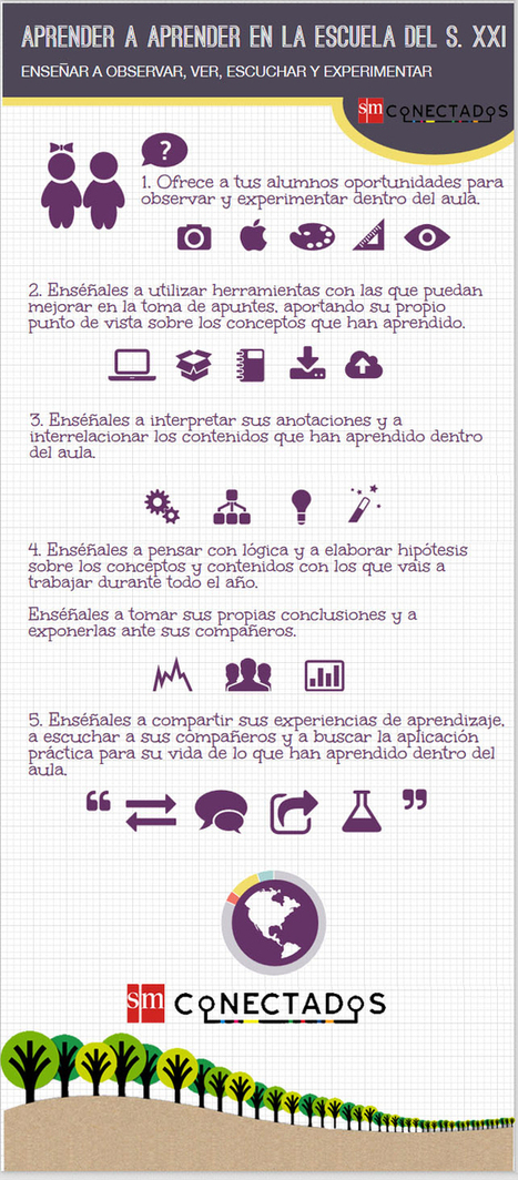 Aprender a aprender en la Escuela del S. XXI #infografia | gertics | Scoop.it