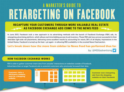 A Marketer's Guide to Retargeting on Facebook [Infographic] | Infographic Marketing | Scoop.it