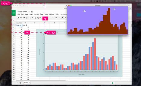 Convierte cualquier captura de pantalla en un nivel de Mario | Educacion, ecologia y TIC | Scoop.it