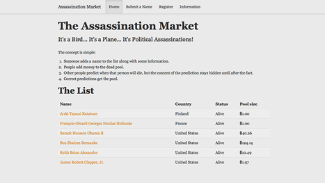 Bounty Fee paid in Bitcoins on The Assassination Market | Infinite Playground on a Finite Planet | Scoop.it