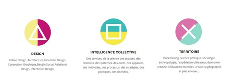 Cours en ligne | Design CIVIQUE | actions de concertation citoyenne | Scoop.it