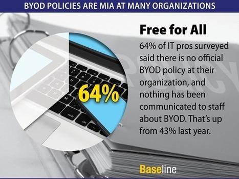 BYOD : bien trop d'entreprises n'ont toujours aucune politique I Nil Sanyas | Entretiens Professionnels | Scoop.it