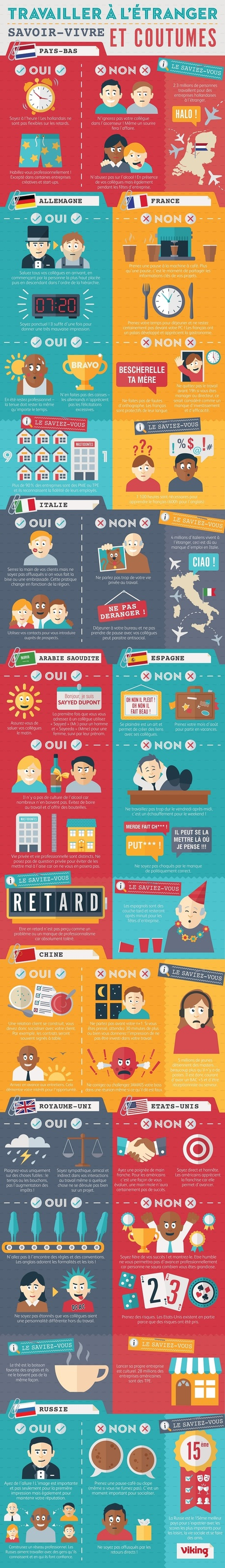 Us et coutumes | Les infographies ! | Scoop.it
