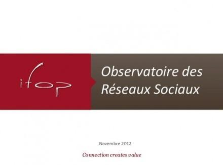 Ifop : Observatoire des réseaux sociaux 2012 » Marketing On The ... | Community management | Scoop.it