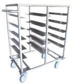 Advantages of Stainless Steel Trolley Cart   Advance Trolleys   Scoop.it