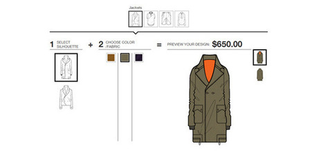 Online fashion store creates collections based on customers' designs | Fashion Technology Designers & Startups | Scoop.it