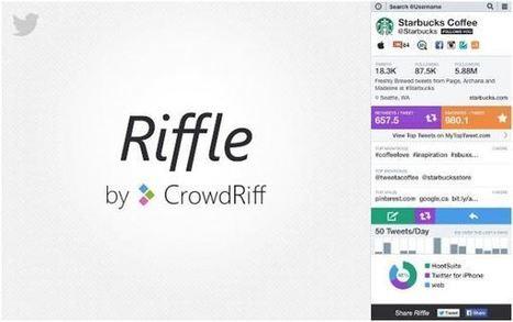 Riffle : un outil pour analyser rapidement un compte Twitter | Entrepreneurs du Web | Scoop.it