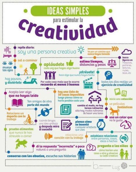 Como Estimular la Creatividad | Infografía | Código Tic | Scoop.it