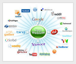 Social Media Marketing - | Current news across the globe | Scoop.it