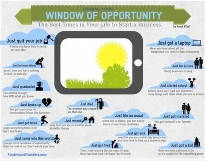 Entrepreneur : Quel est le meilleur moment pour entreprendre? | Entrepreneuriat | Scoop.it