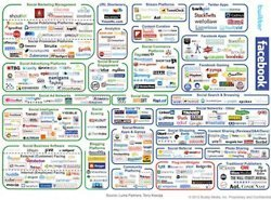 INSANE Graphic Shows How Ludicrously Complicated...   Digital marketing & social media   Scoop.it