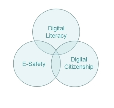 SocialTech: Digital Citizenship | Digital Literacy and Inclusion | Scoop.it