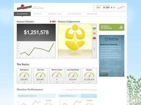 4 Tools to Monitor Your Small Business Finances | Finance & Investment | Scoop.it