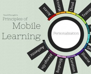 12 Principles Of Mobile Learning | Teaching & learning in the creative industries | Scoop.it