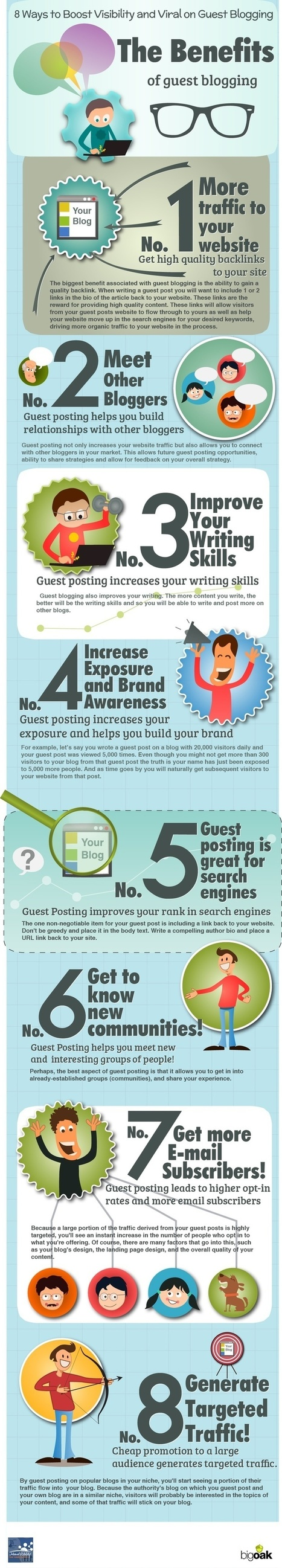 I benefici del Guest Blogging | INFOGRAPHICS | Scoop.it
