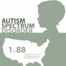 Autism Spectrum Disorder | Visual.ly | Otherwise able | Scoop.it