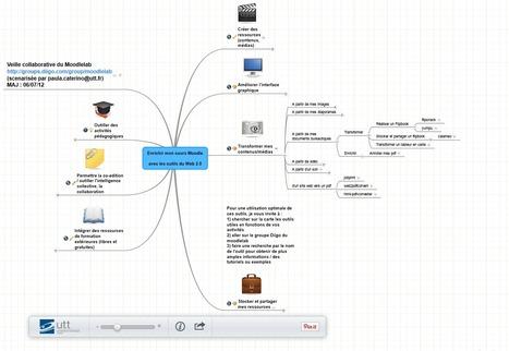 Enrichir mon cours Moodle avec les outils du Web 2.0 | mOOdle_ation[s] | Scoop.it