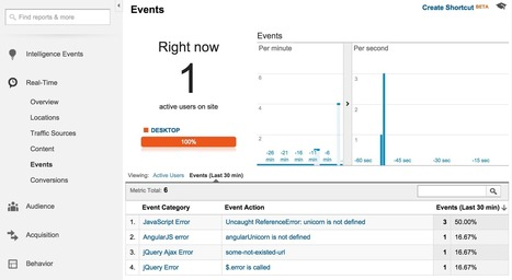 Track JavaScript, AngularJS and jQuery errors with Google Analytics   JavaScript Libraries for HTML5   Scoop.it