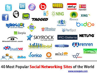 40 Most Popular Social Networking Sites of the World | Social Media ... | Social Media Strategy | Scoop.it