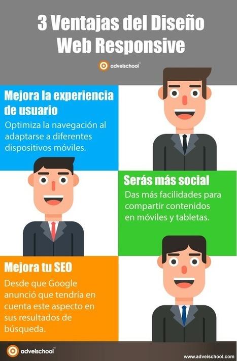 3 ventajas del Diseño Web Responsive #infografia #infographic #design | Redes sociales y Social Media | Scoop.it