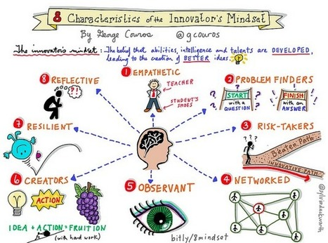 8 characteristics of the Innovator's Mindset | Emprendimiento y financiamiento | Scoop.it