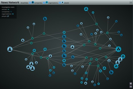 Presenting Watson News Explorer - Watson Dev | Complex Networks Everywhere | Scoop.it