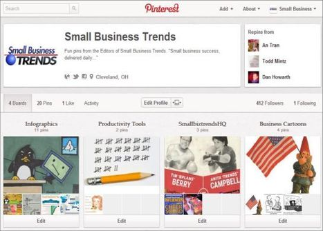 Pinterest: Why You Need These 6 Add-on Tools | Pinterest Stats, Strategies + Tips | Scoop.it