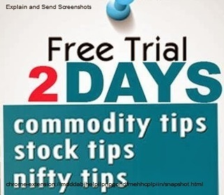 Equity Market Tips about Stocks and Rupee News | Stock Equity Cash Premium Tips | Scoop.it