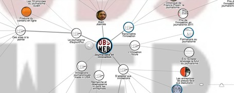 Journalisme et Innovation sur le web : l'arbre à perles de l'OBSWEB - #EAM | information analyst | Scoop.it