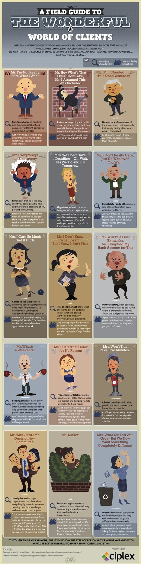 A Field Guide to the Wonderful World of Clients [INFOGRAPHIC] | Content Curation: Emerging Career | Scoop.it