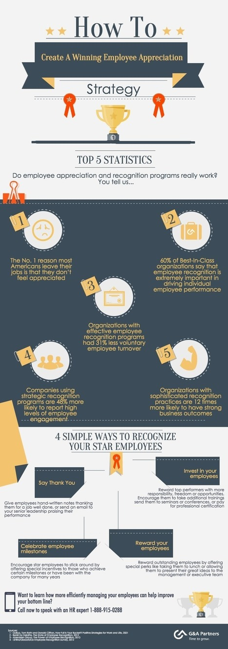 #RRHH #HR Employee Appreciation #Infographic | Making #love and making personal #branding #leadership | Scoop.it