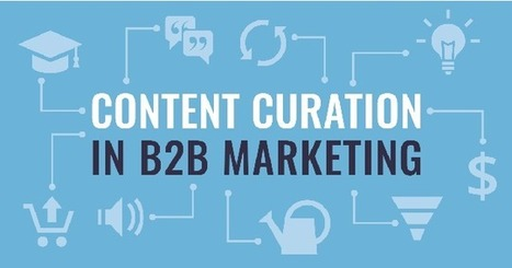 The Role of Curation in B2B Content Marketing [Infographic] | Tecnología, aplicaciones, seguridad IT, redes sociales | Scoop.it