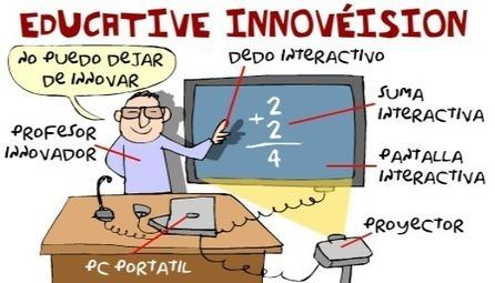Recopilación de artículos sobre innovación educativa | Educación&Tics | Scoop.it