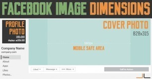 All Facebook Image Dimensions and Ad Specs [2016] | Online Marketing Resources | Scoop.it