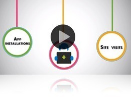 Branding videos, Explainer videos, Promotional videos | Branding videos | Scoop.it