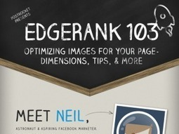 How to Optimize Your Images for Facebook Edgerank [INFOGRAPHIC] | Irresistible Content | Scoop.it