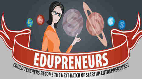[Infographic] Are Teachers the Next Batch of Education Startup Entrepreneurs? - EdTechReview™ (ETR) | Education Technologies | Scoop.it | Scoop.it