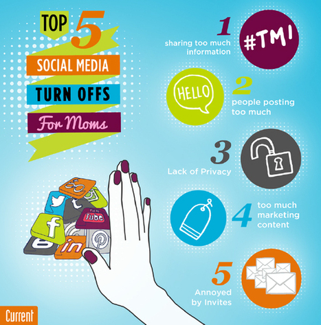 Survey: Moms Have Had Enough of Social Media #Infographic | MarketingHits | Scoop.it
