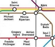Tube map variations | Professional Communication | Scoop.it