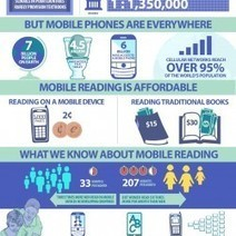 Reading in The Mobile Era | Visual.ly | Pakistan New Mobile phone and their specification Website | Scoop.it