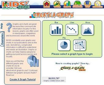 AYUDA PARA MAESTROS: Create a graph - Generador de gráficas online | EDUDIARI 2.0 DE jluisbloc | Scoop.it