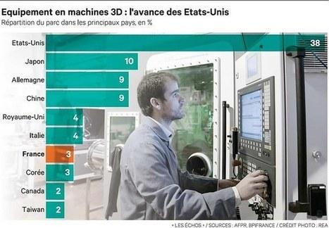 Entreprises et territoires face à la révolution de l'impression 3D | La nouvelle réalité du travail | Scoop.it