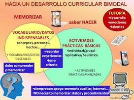 CHISPAS TIC Y EDUCACIÓN. Blog Pere Marquès: ¿Qué es el curriculum bimodal? (versión 3.0)   APRENDIZAJE   Scoop.it