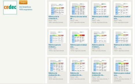122 Rúbricas de Evaluación para Primaria, Secundaria y Bachillerato | Colección | TICs para los de LETRAS | Scoop.it